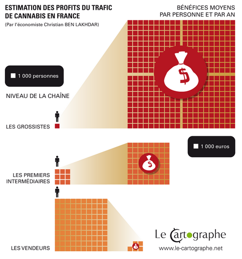 Carte : Estimation des profits du trafic de cannabis en France