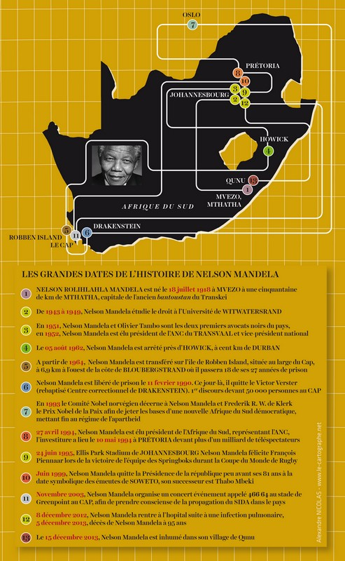 Illustration : Story Map de Nelson Mandela